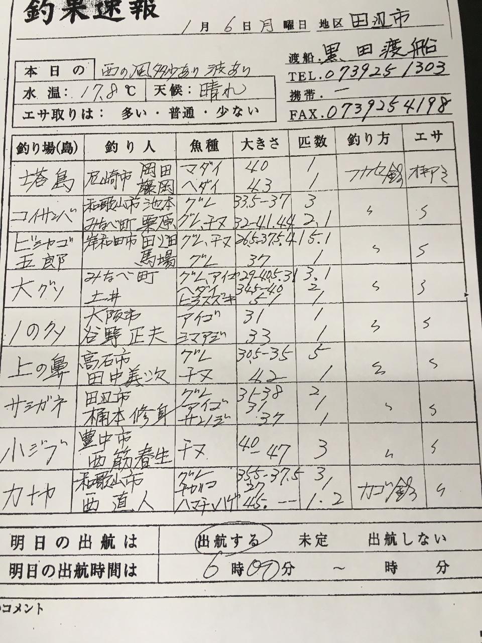 1/6田辺 黒田渡船さん釣果