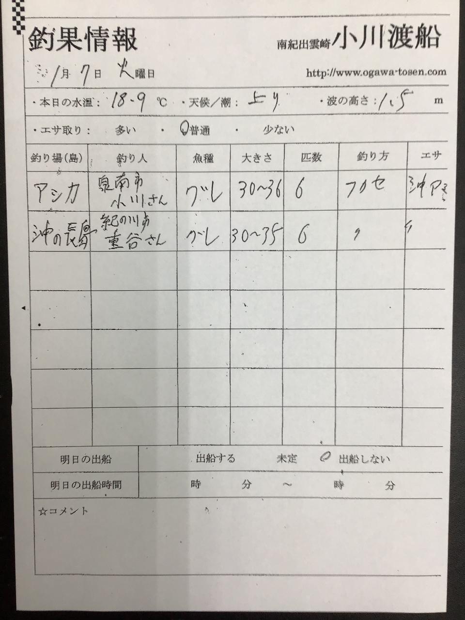 1/7串本出雲 小川渡船さん釣果