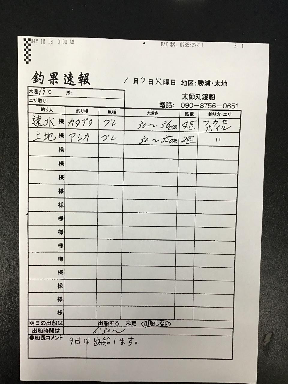 1/7太地 太師丸渡船さんの釣果