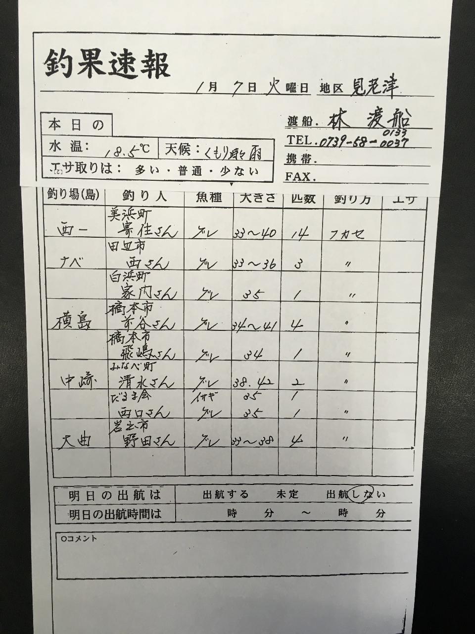 1/7 すさみ見老津 林渡船さん釣果