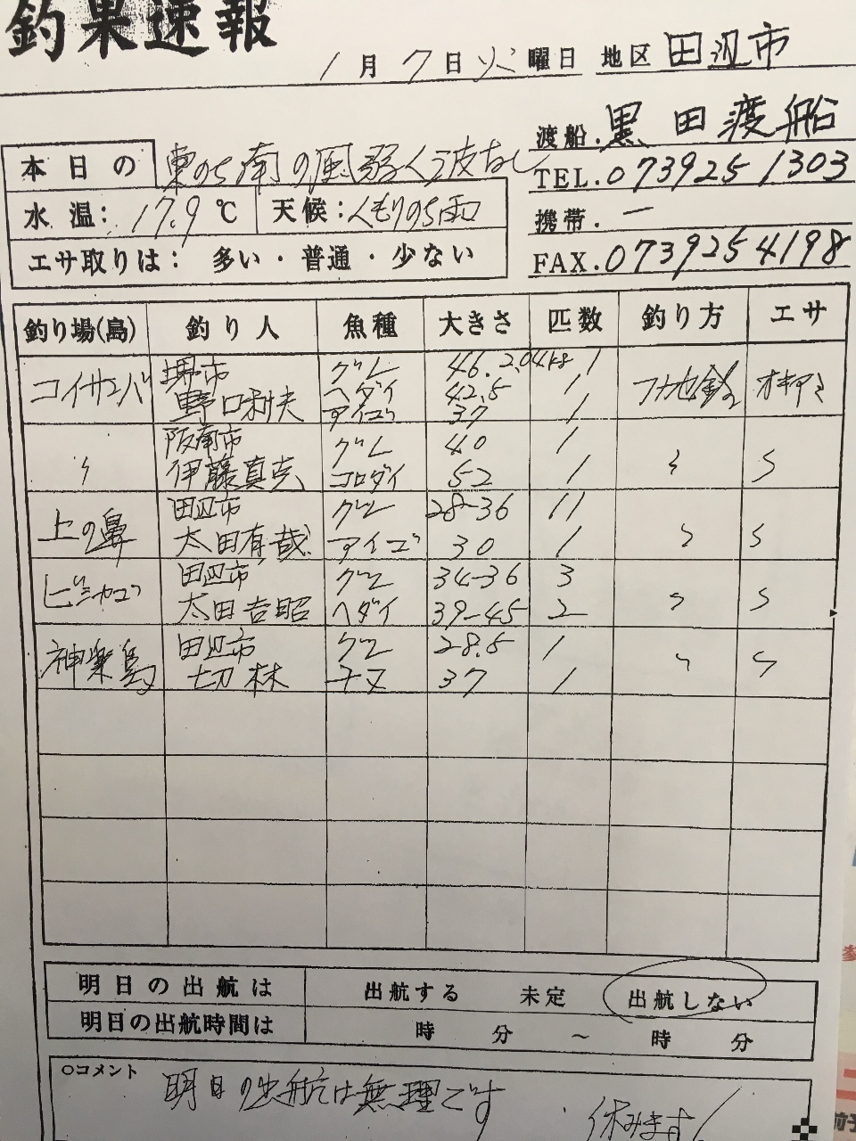 1/7 田辺 黒田渡船さん釣果