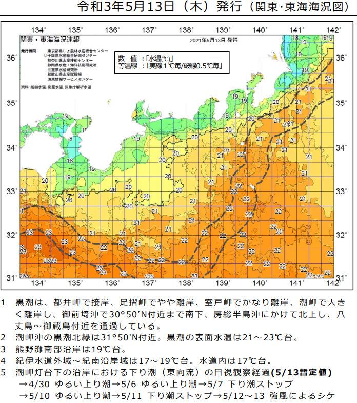 釣行サポート5/15(土)更新 週間天気解説【5/16(日)~5/19(水)まで】